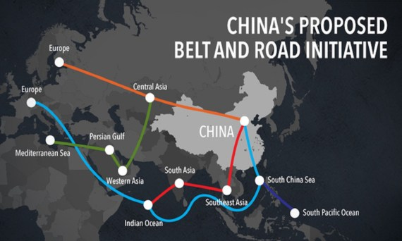 Chinas-belt